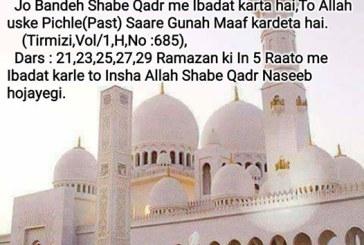SHABE QADR KI FAZILAT
